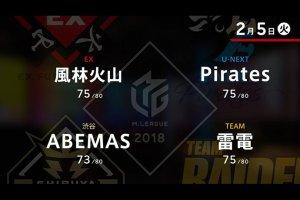 多井の劇的な連勝でABEMASは3位浮上!個人成績も首位に!!【Mリーグ 2/5 結果速報】