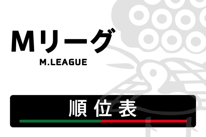 順位表【Mリーグ】-2020SEASON