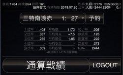 太くないおさん(サブID:藤井聡太)が15代目のサンマ天鳳位に 初のヨンマ&サンマW天鳳位達成!