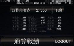 麻雀AI「ⓝSuphx(Super Phoenix)」が天鳳十段に到達!