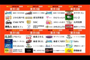 大阪2組はマーチャオが首位に浮上 高橋樹里が個人首位の活躍 / 夕刊フジ杯争奪第14期麻雀女流リーグ西日本リーグ(大阪・名古屋)第2節 結果