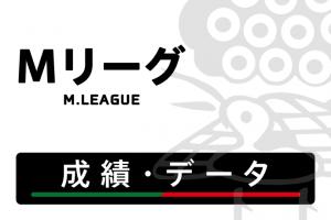 赤坂ドリブンズがzoomでトークしながらの天鳳配信「おうちドリブンズ」を5月3日15時から放送!