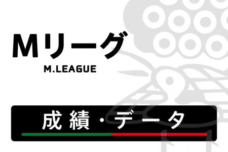 成績・データ【Mリーグ】-2019SEASON
