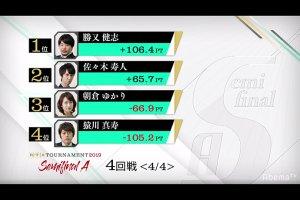 【8/4(日)21:00】RTDトーナメント Semifinal A 3・4回戦