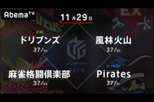 【11/29 Mリーグ 結果】第一試合は麻雀格闘倶楽部・寿人、第二試合はドリブンズ・たろうの勝利でそれぞれチームは4位、5位に浮上!