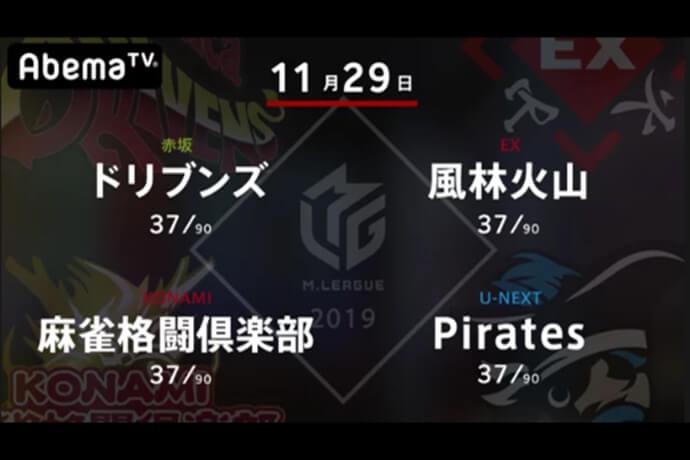 村上 VS 滝沢 VS 寿人 VS 朝倉 Pirates・朝倉の復活なるか?立ちはだかる強敵との熾烈な攻防!【Mリーグ 11/29 第1試合メンバー】