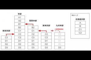 現プロクイーンのりんのなおが第20期新人王に/日本プロ麻雀協会・第20期 新人王戦決勝