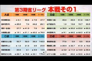 【12/29(日)12:00】四神降臨2019クライマックスSP四団体対抗戦