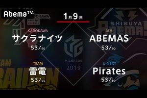 【1/9 Mリーグ 結果】サクラナイツ・沢崎、ABEMAS・日向がトップ!ほぼトータルは変化なしの熱戦!