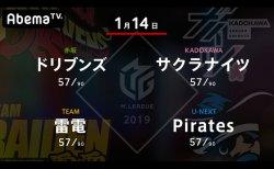 丸山 VS 岡田 VS 黒沢 VS 石橋 それぞれにトップが取りたい大事な1戦!【Mリーグ 1/14 第1試合メンバー】