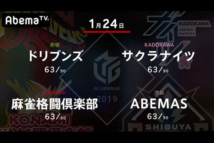 たろう VS 沢崎 VS 藤崎 VS 日向 下位のドリブンズ、ABEMASの逆襲なるか!?【Mリーグ 1/24 第1試合メンバー】