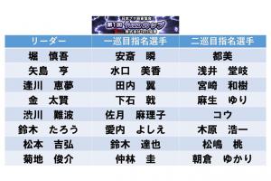 ロンブー田村亮復帰記者会見「謹慎中AbemaTVでMリーグを見ていた」