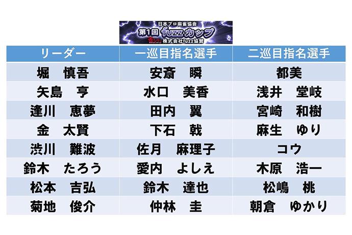 新企画『日本プロ麻雀協会 第1回fuzzカップ』ドラフト会議で出場者決定!!