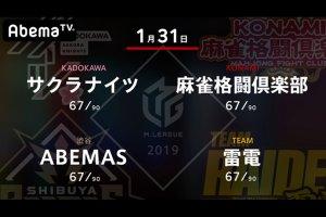 沢崎 VS 寿人 VS 魚谷 VS 石橋 PVプレミアムナイト南場で待つサポーターに勝利を届けるのは!?【Mリーグ 2/3 第1試合メンバー】