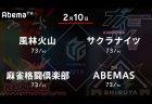 亜樹 VS 沢崎 VS 寿人 VS 多井 麻雀界のスーパースター達によるチームの威信を背負った1戦!【Mリーグ 2/10 第1試合メンバー】