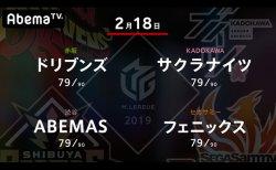 村上 VS 沢崎 VS 多井 VS 茅森 個人2位の村上出陣!チームを更に押し上げられるか!?【Mリーグ 2/18 第1試合メンバー】