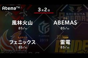 【3/2 Mリーグ 結果】白鳥連勝で渋谷ABEMASは2位に!セミファイナル進出に王手をかける!