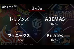 【3/3 Mリーグ 結果】ドリブンズが6位浮上!2戦目は魚谷が四暗刻和了で個人首位に!