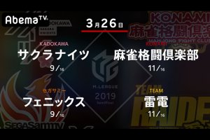 【3/26 Mリーグ 結果】サクラナイツがポイントを伸ばしトータル首位に浮上!2戦目は瀬戸熊トップでセミファイナルへの望みを繋ぐ!
