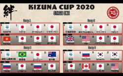 40ヶ国から2586人が参戦!「第1回 KIZUNA CUP 2020」、優勝は瑞原明奈!