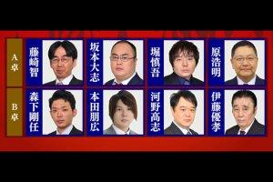 【8/2(日)15:00】麻雀最強戦2020タイトルホルダー頂上決戦