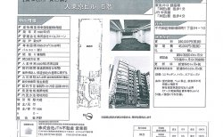 雀荘物件情報 - 東京メトロ銀座線神田駅徒歩1分