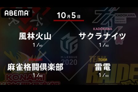亜樹 VS 内川 VS 高宮 VS 瀬戸熊 いよいよ2020シーズンが開幕!スタートダッシュを決めるのは!?【Mリーグ 10/5 第1試合メンバー】