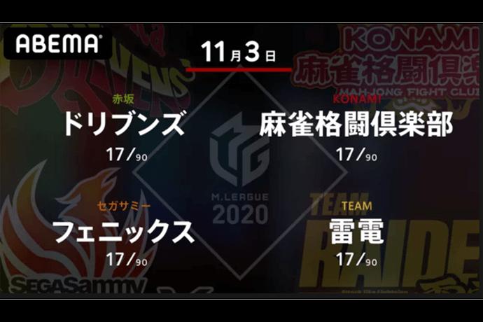 丸山 VS 寿人 VS 魚谷 VS 萩原 5位フェニックス、6位麻雀格闘倶楽部、7位雷電は混戦!【Mリーグ2020 11/3 第1試合メンバー】