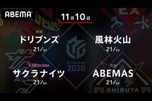 【11/9 Mリーグ2020 結果】1戦目は雷電・瀬戸熊、2戦目は麻雀格闘倶楽部・藤崎が勝利!下位争いを一歩抜け出す!