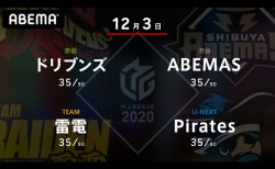 村上 VS 日向 VS 黒沢 VS 朝倉 順風満帆のABEMASに立ち向かう3チーム!【Mリーグ2020 12/3 第1試合メンバー】