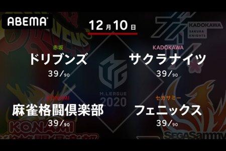 村上 VS 内川 VS 藤崎 VS 茅森 上位を目指していきたい4チームの争い!【Mリーグ2020 12/8 第1試合メンバー】