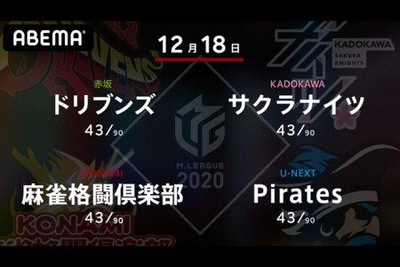 園田 VS 堀 VS 寿人 VS 瑞原 個人成績首位の寿人が更なる猛攻を見せるか!?【Mリーグ2020 12/18 第1試合メンバー】