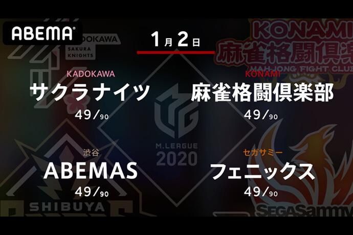 堀 VS 寿人 VS 日向 VS 茅森 今年最初のお正月決戦!幸先よく勝利を飾るのは!?【Mリーグ2020 1/2 第1試合メンバー】