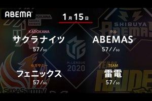 堀 VS 日向 VS 魚谷 VS 萩原 浮上を目指すフェニックスと上位チームの戦い!【Mリーグ2020 1/15 第1試合メンバー】
