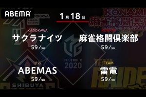 【1/18 Mリーグ2020 結果】ABEMAS・白鳥、麻雀格闘倶楽部・寿人が勝利!麻雀格闘倶楽部は3位に浮上で寿人は個人首位に!