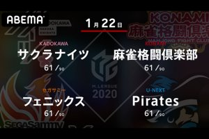 堀 VS 高宮 VS 茅森 VS 小林 セミファイナル進出に向けて負けられない下位チーム同士の戦い!【Mリーグ2020 1/22 第1試合メンバー】