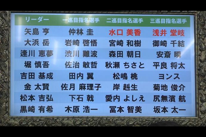 『日本プロ麻雀協会 第2回fuzzカップ』全8チーム32名の出場者決定!!