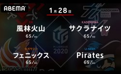 亜樹 VS 内川 VS 近藤 VS 小林 2位、5位、6位、8位のチームの戦い!熾烈を極めるセミファイナル進出争い!!【Mリーグ2020 1/28 第1試合メンバー】