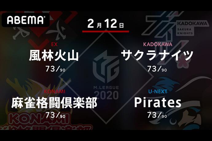亜樹 VS 沢崎 VS 寿人 VS 瑞原 3位、2位、6位、8位のチームの戦い!熾烈を極める終盤の1戦!【Mリーグ2020 2/12 第1試合メンバー】