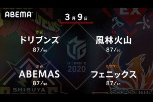たろう VS 滝沢 VS 多井 VS 近藤 4位、3位、1位、6位のチームの戦い!各チーム残り4戦、締めくくりの大事な1戦!【Mリーグ2020 3/9 第1試合メンバー】