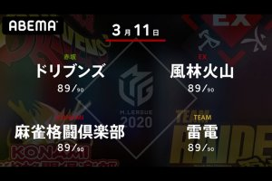【3/9 Mリーグ2020 結果】ABEMAS・多井、ドリブンズ・村上が勝利!ドリブンズがセミファイナル進出に大きく近づく!!