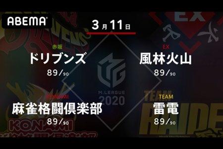 園田 VS 勝又 VS 寿人 VS 瀬戸熊 3位、4位、5位、6位のチームの戦い!麻雀格闘倶楽部と雷電のセミファイナル進出をかけた大一番!【Mリーグ2020 3/11 第1試合メンバー】