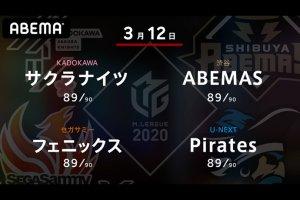 【3/12 Mリーグ2020 結果】ABEMAS・白鳥、サクラナイツ・内川が勝利!Pirates、フェニックスがレギュラーシーズンで敗退、上位6チームがセミファイナルに進出!!