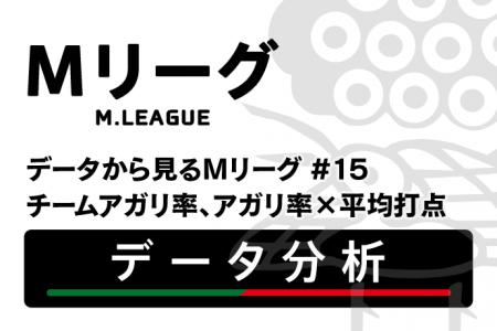 【チーム攻撃指標】アガリ率首位はABEMAS,アガリ率×平均打点は麻雀格闘倶楽部が首位!【データから見るMリーグ #15】