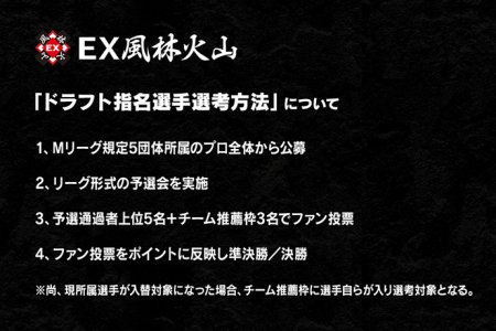 【Mリーグ】EX風林火山がドラフト指名選手選考方法を発表、5団体所属プロから公募しての選抜予選を開催!