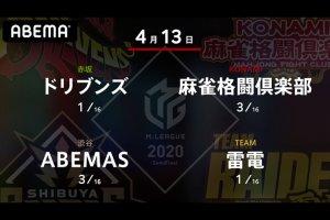 丸山 VS 前原 VS 松本 VS 瀬戸熊 ファイナル戦線に大きく影響するドリブンズと雷電の初陣!【Mリーグ2020 4/13 第1試合メンバー】