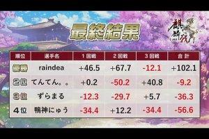 雀魂最強雀士を決める対局『雀魂麒麟戦2021』はraindeaさんが優勝!!今後の四象戦はランキング上位200名に出場権付与!