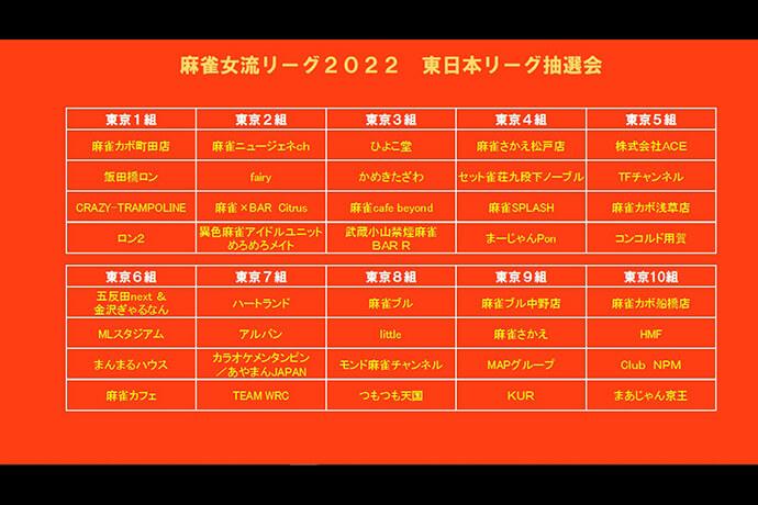 夕刊フジ杯2022東日本リーグ 組み合わせ抽選会が開催!第1節は6月10日開幕!