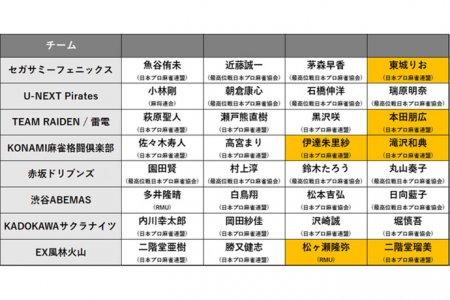 【Mリーグ】2021シーズン 全32名のMリーガーとの選手契約合意!
