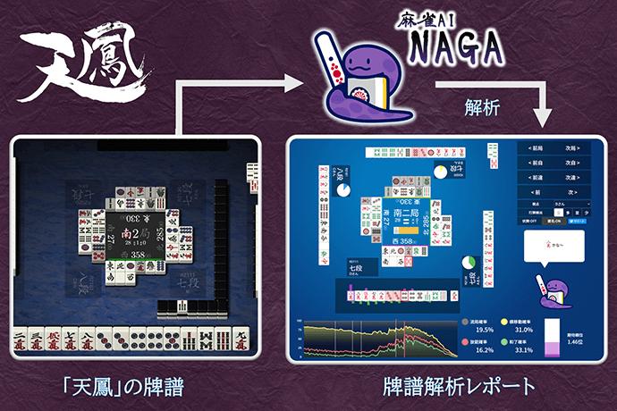麻雀AI「NAGA」天鳳牌譜解析サービス開始